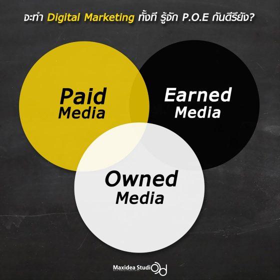 จะทำ Digital Marketing ทั้งที รู้จัก Paid, Owned, Earned Media กันแล้วรึยัง??