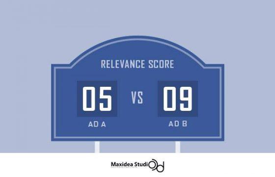 โฆษณาที่ดีต้องมี Relevance Score สูง จริงหรือไม่?
