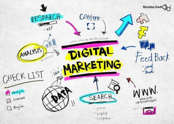 """Digital Marketing"" แท้จริงมันคืออะไร?"