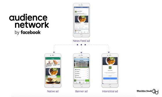 Facebook Audience Network คืออะไร?